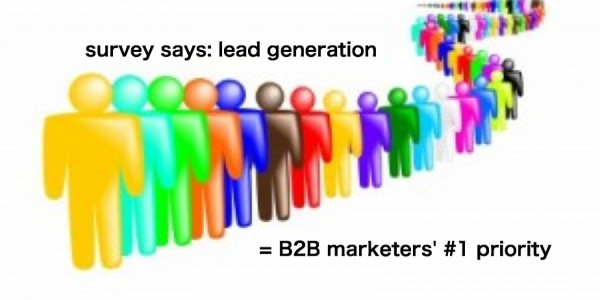 Survey: Lead gen top priority for B2B marketers