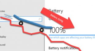 How to Fix Battery Drain After Laptop ShutDown
